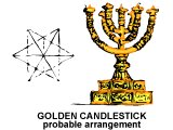 The Temple Menorah or lampstand with a possible ground plan